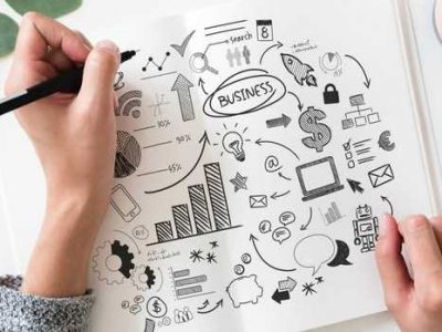 The Best Small Business Marketing Ideas for Small Business Owners